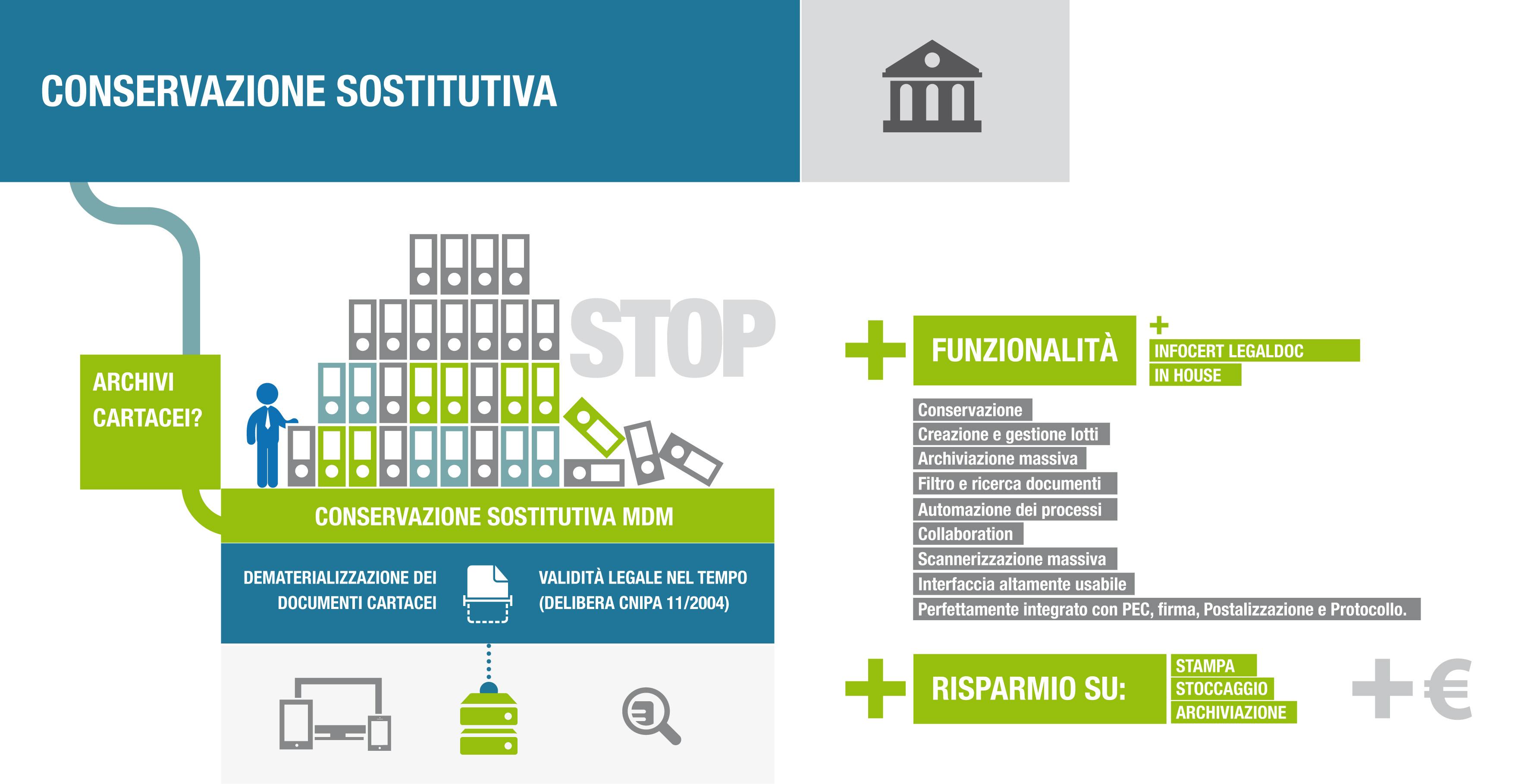 presentation_infografic_mdm