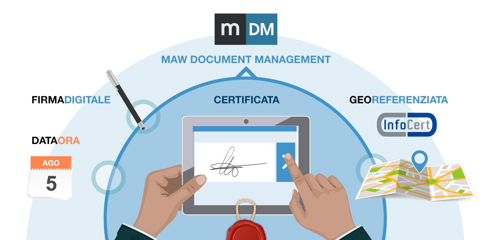 firma_digitale_georeferenziata_mdm